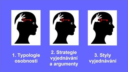 Klíčové faktory úspěšného vyjednávání